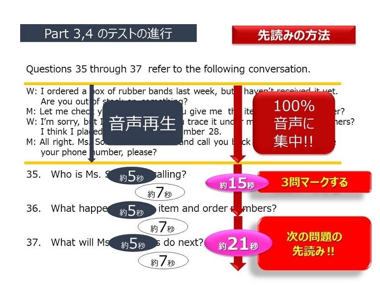 TOEICリスニングのテクニック「先読み」