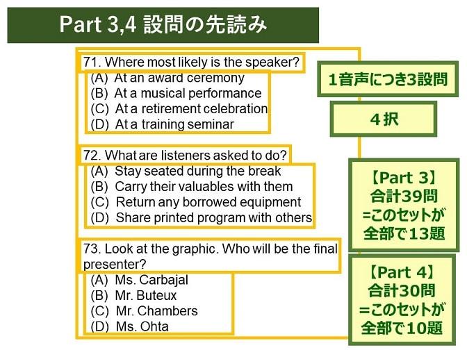 TOEICリスニングPART3,4、設問の先読み