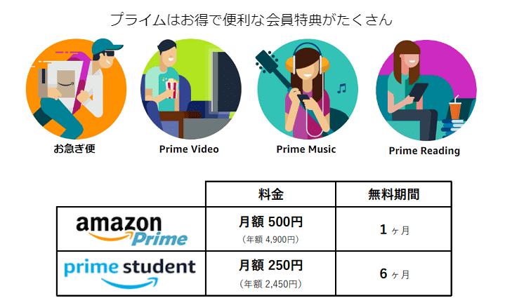 amazonプライム会員月額500円、学生会員250円